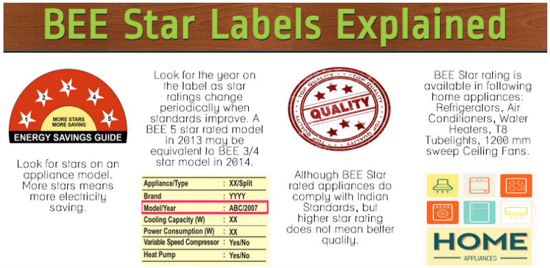 BEE-ratings-Explained