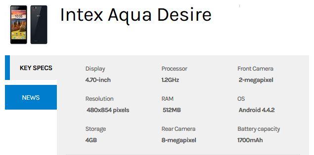 intex-aqua-desire-specs