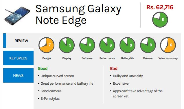 samsung_galaxy_note_edge_Specs